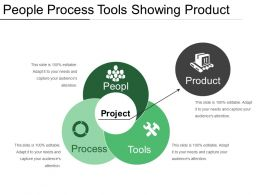 People Process Tools Showing Product