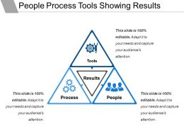 People Process Tools Showing Results