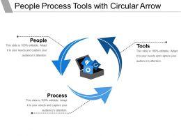 People Process Tools With Circular Arrow