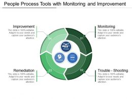 People Process Tools With Monitoring And Improvement