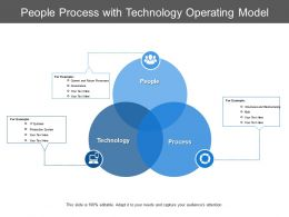 People Process With Technology Operating Model