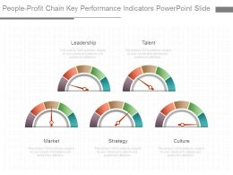 People Profit Chain Key Performance Indicators Powerpoint Slide