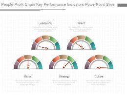 people_profit_chain_key_performance_indicators_powerpoint_slide_Slide01