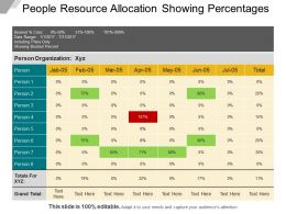 People Resource Allocation Showing Percentages Ppt Icon