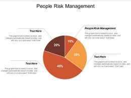 People Risk Management Ppt Powerpoint Presentation Icon Background Images Cpb