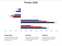 People Skills Ppt Powerpoint Presentation Gallery Introduction Cpb