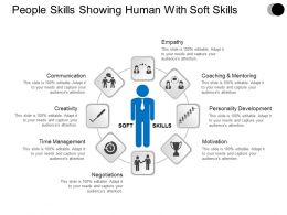People Skills Showing Human With Soft Skills
