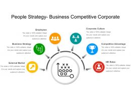 people_strategy_business_competitive_corporate_Slide01