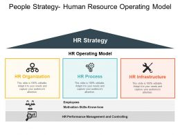 People Strategy Human Resource Operating Model