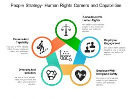People Strategy Human Rights Careers And Capabilities