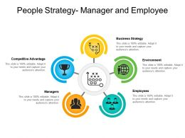 People Strategy Manager And Employee