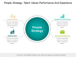 People Strategy Talent Values Performance And Experience