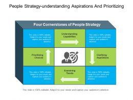 People Strategy Understanding Aspirations And Prioritizing
