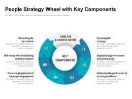 People Strategy Wheel With Key Components