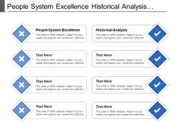 People System Excellence Historical Analysis Telecommunication Network Infrastructures