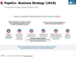 Pepsico Business Strategy 2018