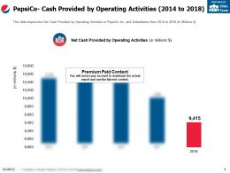 Pepsico Cash Provided By Operating Activities 2014-2018