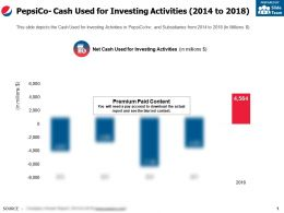 Pepsico Cash Used For Investing Activities 2014-2018