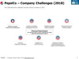 Pepsico Company Challenges 2018