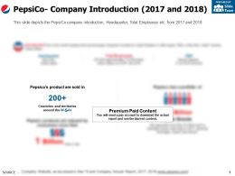 Pepsico Company Introduction 2017 And 2018