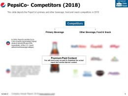 Pepsico Competitors 2018