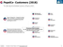 Pepsico Customers 2018