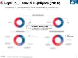 Pepsico Financial Highlights 2018