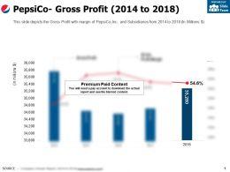 Pepsico Gross Profit 2014-2018