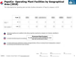 Pepsico Operating Plant Facilities By Geographical Area 2018