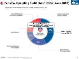 Pepsico Operating Profit Share By Division 2018