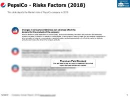 Pepsico Risks Factors 2018