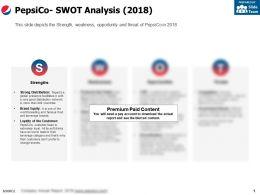 Pepsico SWOT Analysis 2018