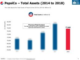Pepsico Total Assets 2014-2018
