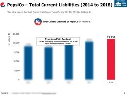 Pepsico Total Current Liabilities 2014-2018