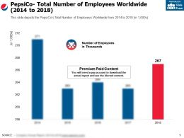 Pepsico Total Number Of Employees Worldwide 2014-2018