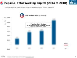 Pepsico Total Working Capital 2014-2018