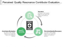 Perceived Quality Resonance Contributor Evaluation Manufactured Products Company Interacts