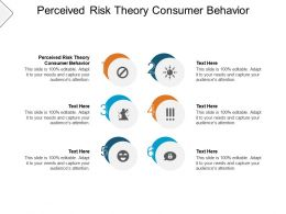 Perceived Risk Theory Consumer Behavior Ppt Powerpoint Presentation Ideas Cpb
