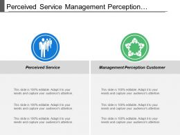 Perceived Service Management Perception Customer Inadequate Market Segmentation