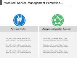 Perceived Service Management Perception Customer Inadequate Market Segmentation