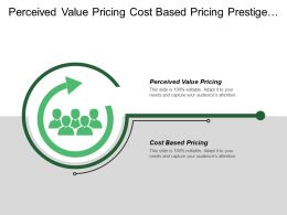 Perceived Value Pricing Cost Based Pricing Prestige Strategy