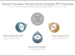 Percent Increase Percent Goal Complete Ppt Example