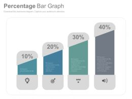 Percentage Bar Graph For Comparison Analysis Powerpoint Slides