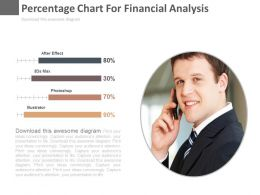 Percentage Chart For Financial Analysis Powerpoint Slides