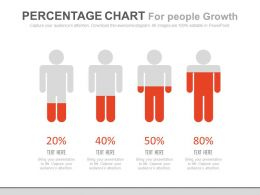 percentage_chart_for_people_growth_powerpoint_slides_Slide01