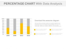 Percentage Chart With Data Analysis Powerpoint Slides