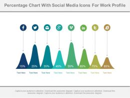 Percentage Chart With Social Media Icons For Work Profile Powerpoint Slides