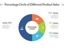 Percentage Circle Of Different Product Sales