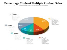 Percentage Circle Of Multiple Product Sales