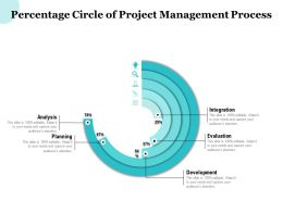 Percentage Circle Of Project Management Process